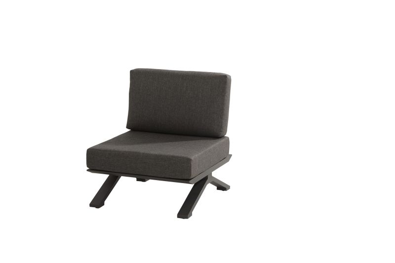 https://www.prinslifestyle.nl/pics/taste-by-4-seasons-outdoor-loungeset-nostra-matt-carbon-extra3.jpg